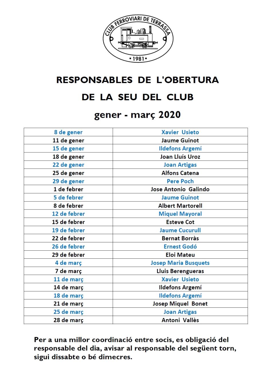 Responsables de l'obertura de la seu social del Club Ferroviari de Terrassa. Gener – Març del 2020