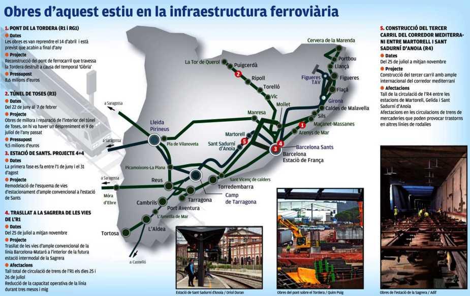 *** Les obres a la xarxa ferroviària provocaran talls i alteracions del servei aquest estiu